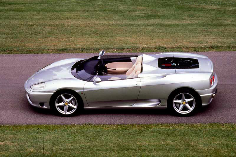 Click here to open the Ferrari 360 Barchetta gallery