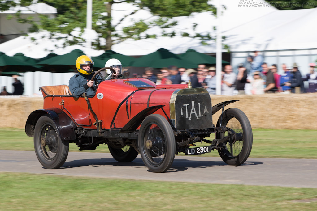 Click here to open the Itala 100hp Grand Prix gallery