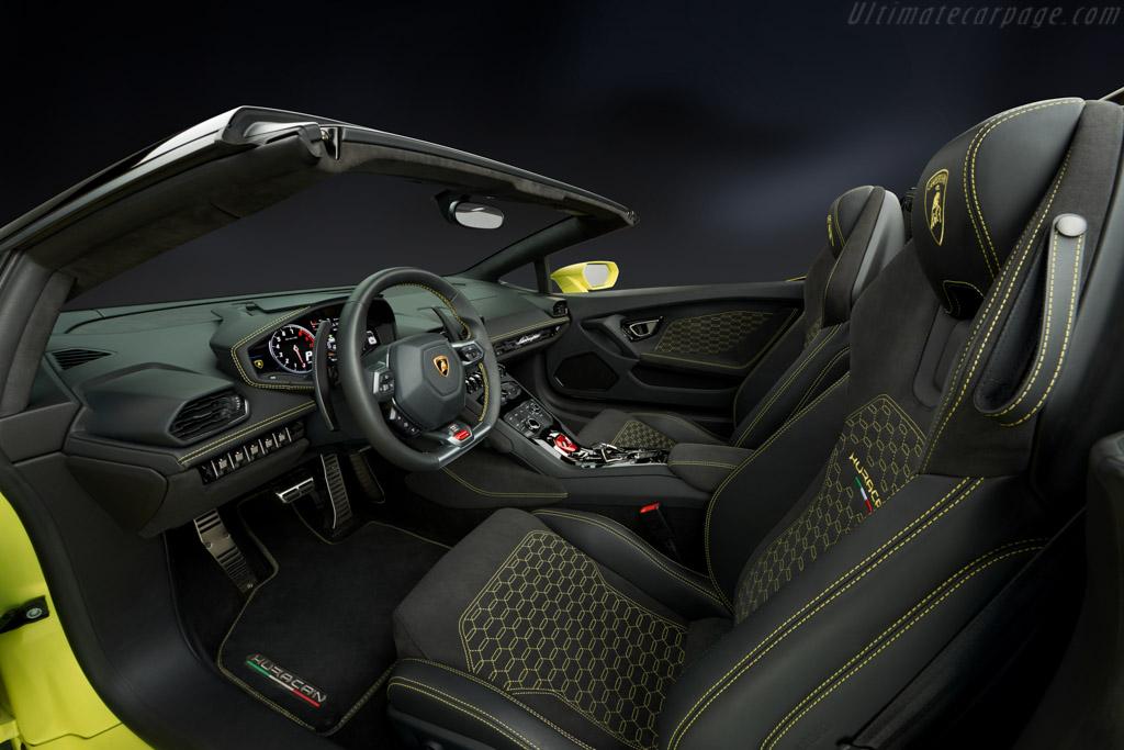 Lamborghini Huracán RWD Spyder