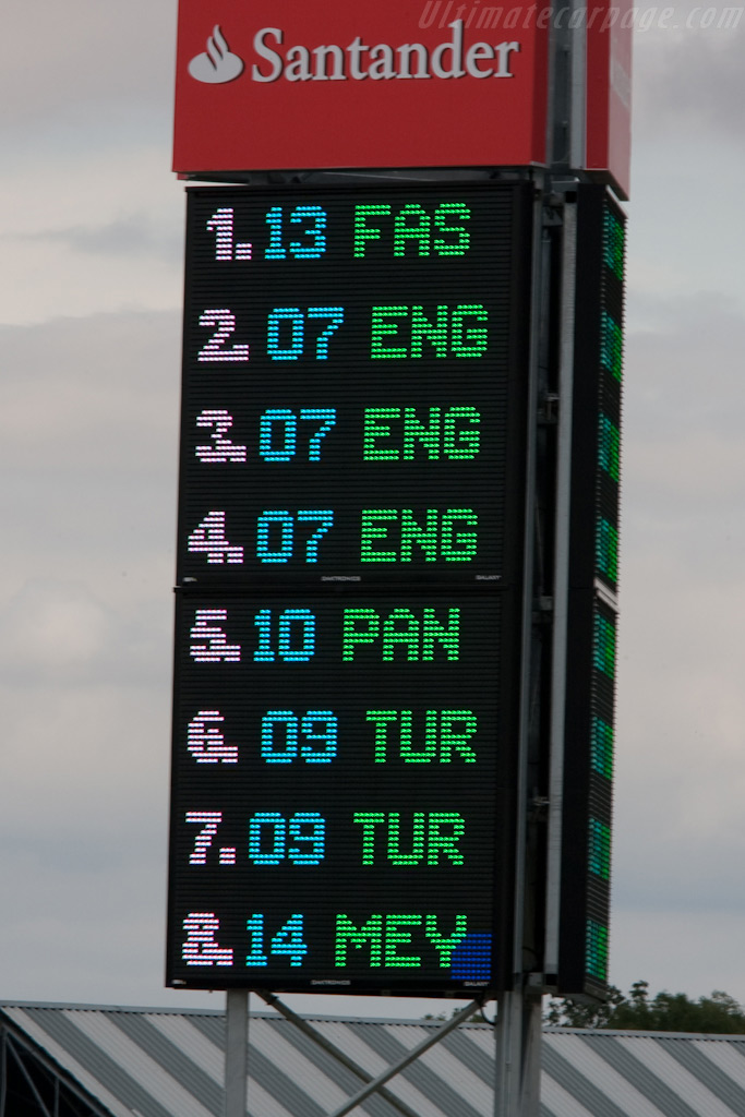 Enge is all over the place    - 2009 Le Mans Series Silverstone 1000 km