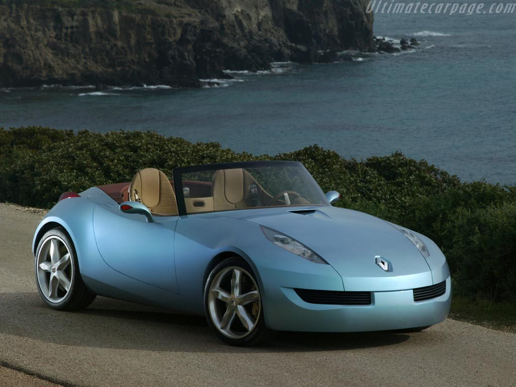 2004 Renault Wind Concept wallpaper …