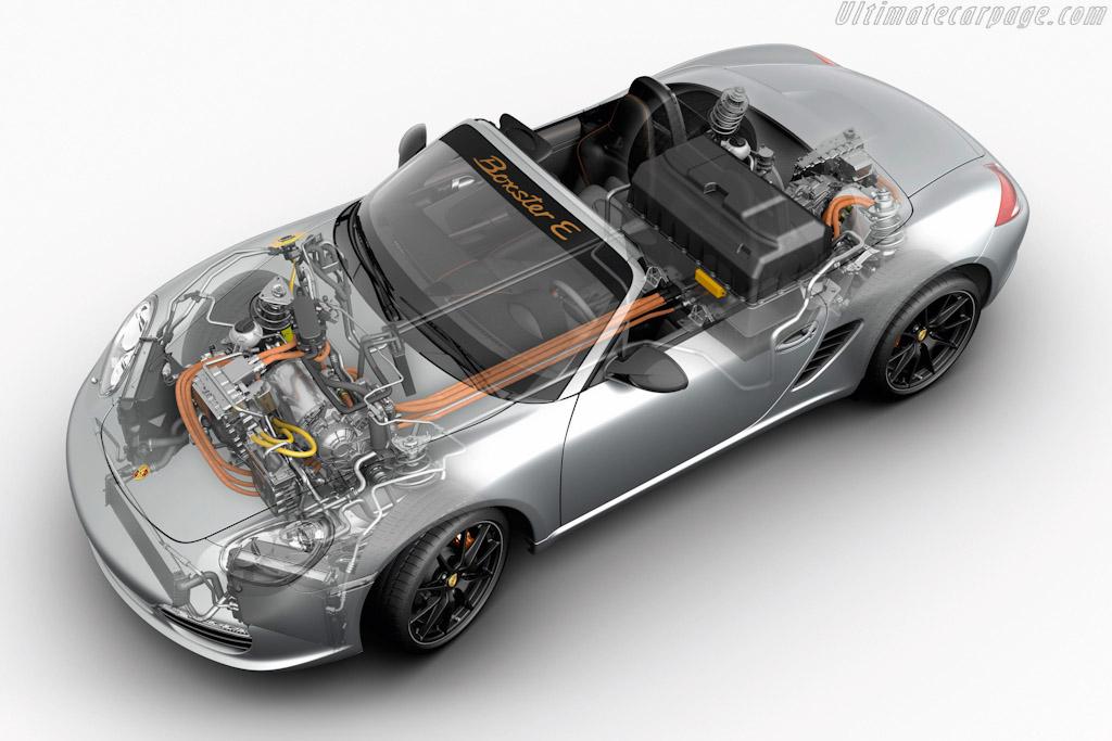 Porsche-Boxster-E_2.jpg