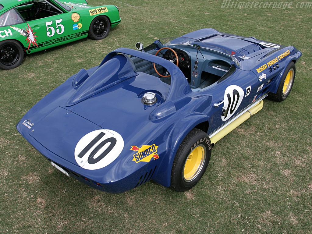 La historia Del Corvette