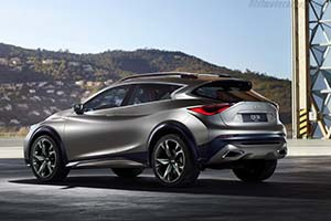 Click here to open the Infiniti QX30 Concept gallery