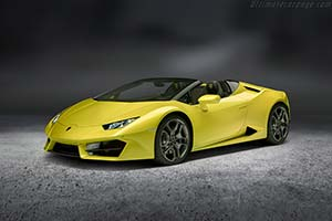 Click here to open the Lamborghini Huracán RWD Spyder gallery